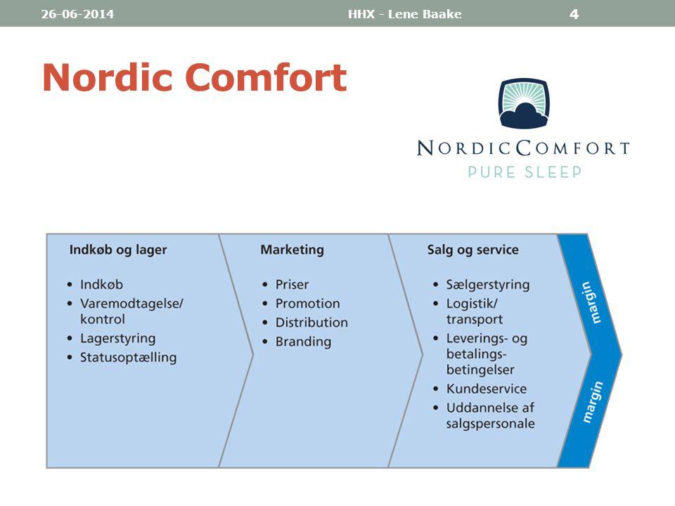 03-04-2017 HHX - Lene Baake Nordic Comfort