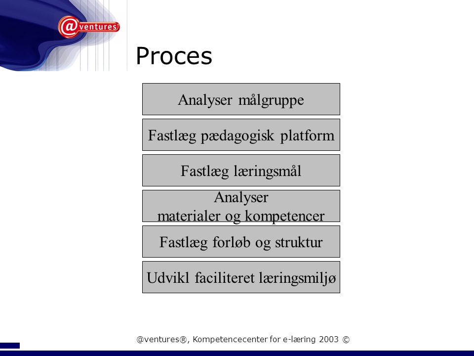 Proces Analyser målgruppe Fastlæg pædagogisk platform