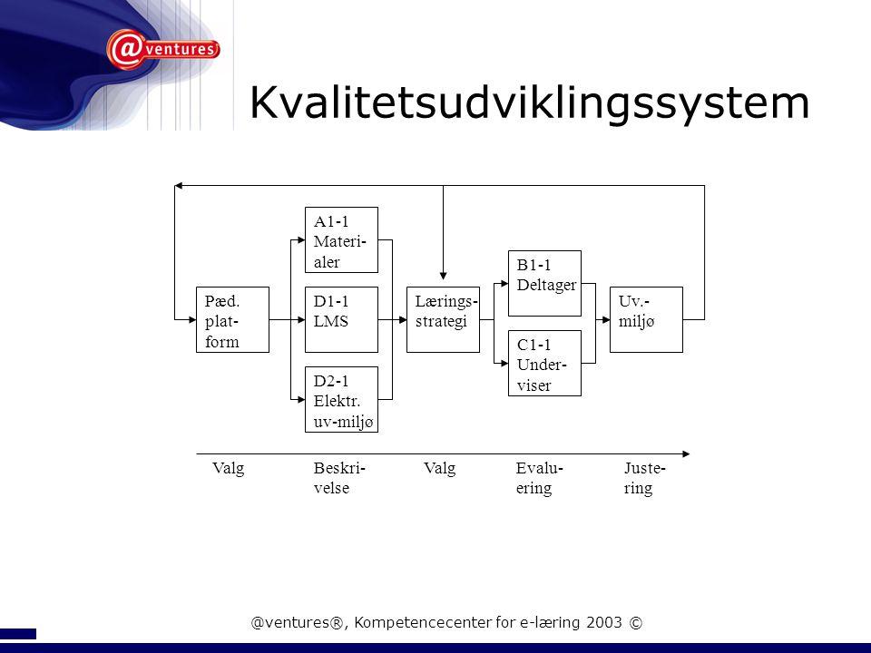 Kvalitetsudviklingssystem