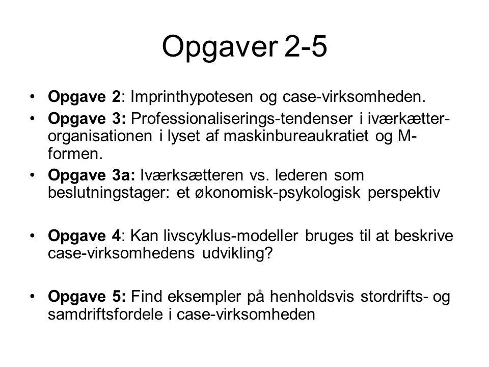 Opgaver 2-5 Opgave 2: Imprinthypotesen og case-virksomheden.