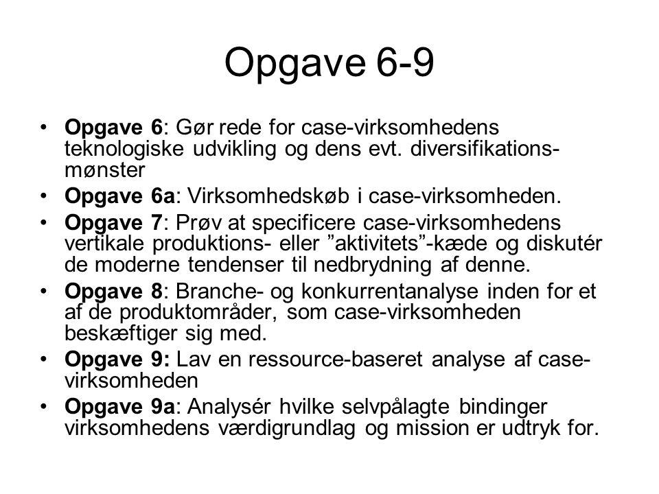 Opgave 6-9 Opgave 6: Gør rede for case-virksomhedens teknologiske udvikling og dens evt. diversifikations-mønster.