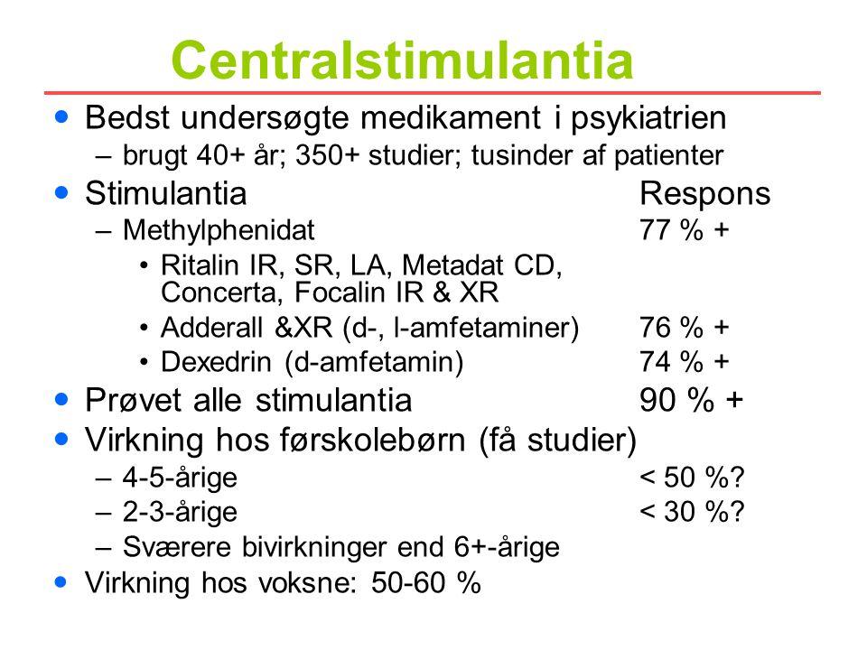 Centralstimulantia Bedst undersøgte medikament i psykiatrien