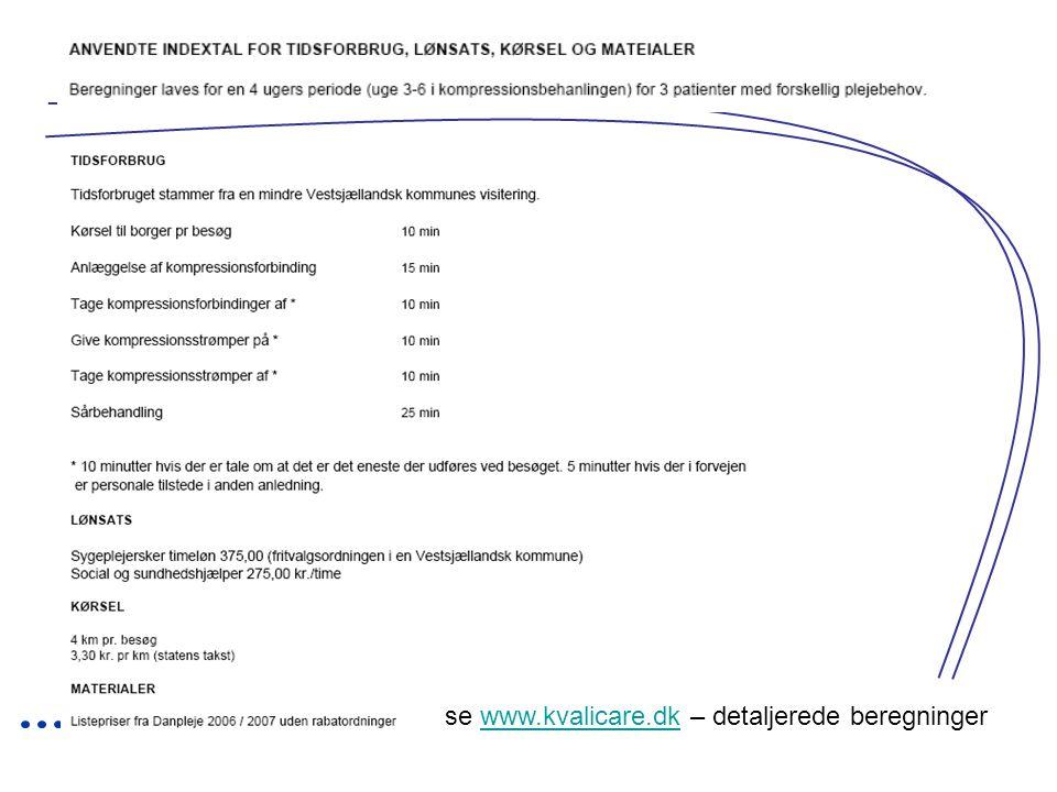 se www.kvalicare.dk – detaljerede beregninger
