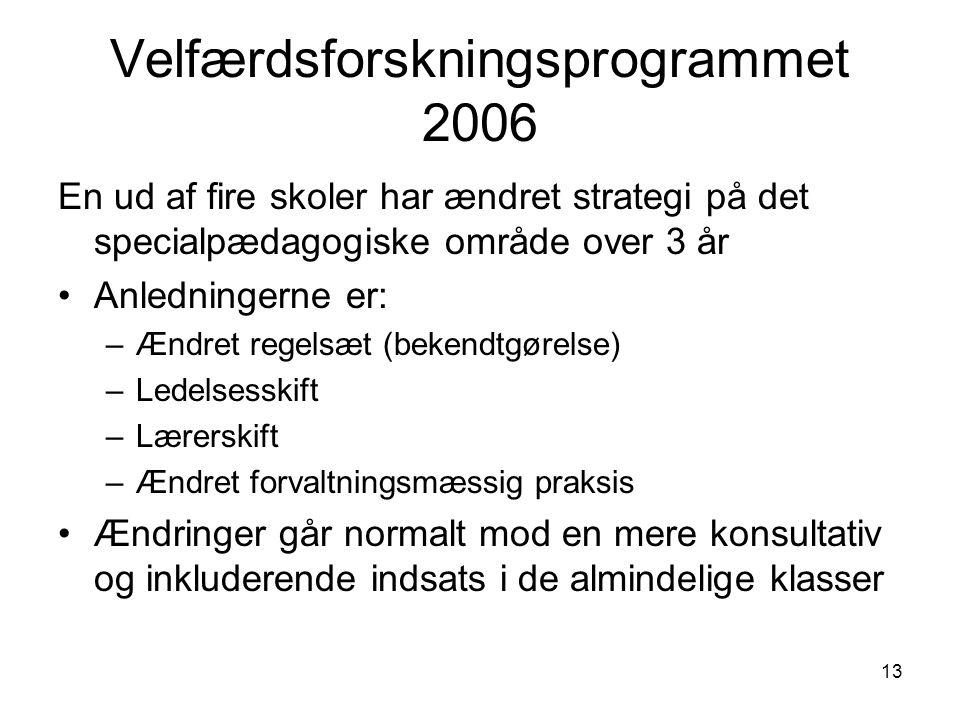 Velfærdsforskningsprogrammet 2006