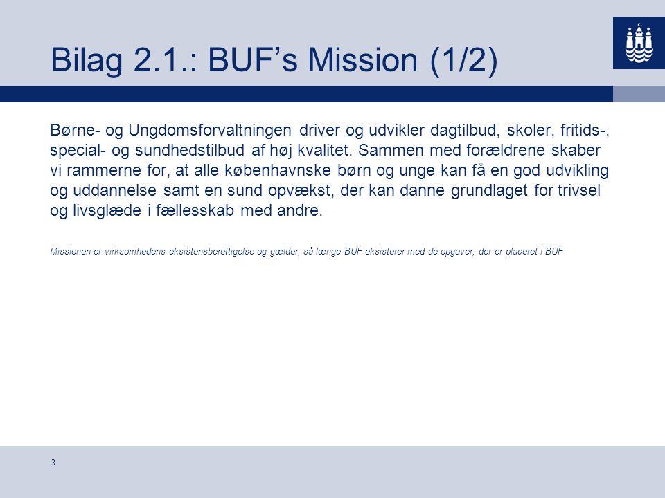 Bilag 2.1.: BUF's Mission (1/2)