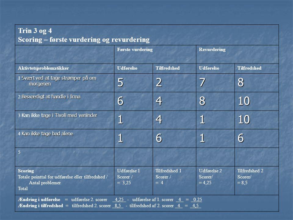 5 2 7 8 6 4 10 1 Trin 3 og 4 Scoring – første vurdering og revurdering