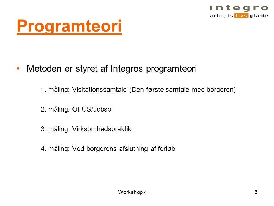Programteori Metoden er styret af Integros programteori