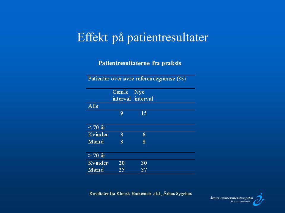 Effekt på patientresultater