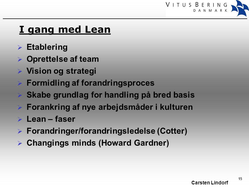 I gang med Lean Etablering Oprettelse af team Vision og strategi