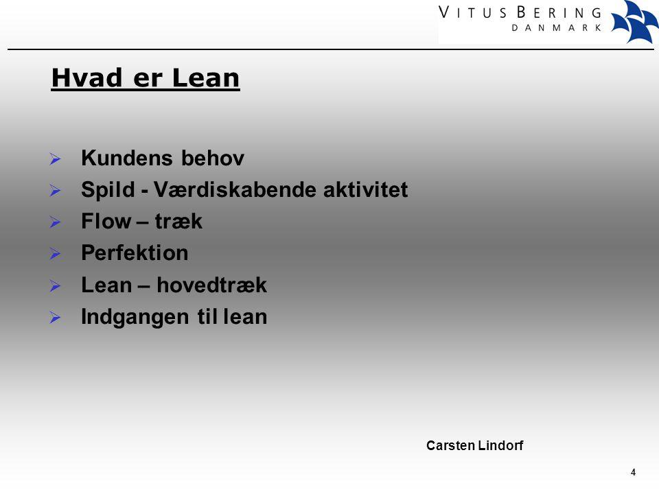 Hvad er Lean Kundens behov Spild - Værdiskabende aktivitet Flow – træk
