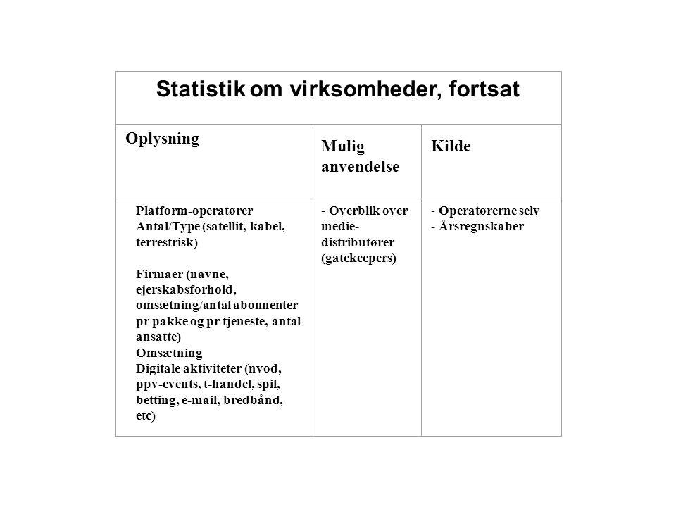 Statistik om virksomheder, fortsat