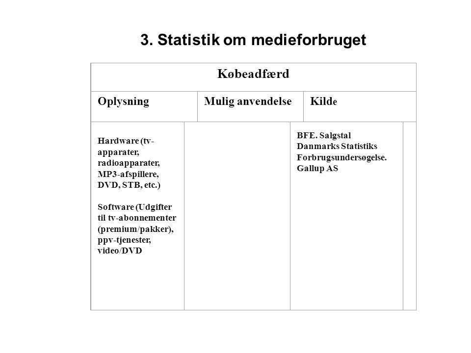 3. Statistik om medieforbruget