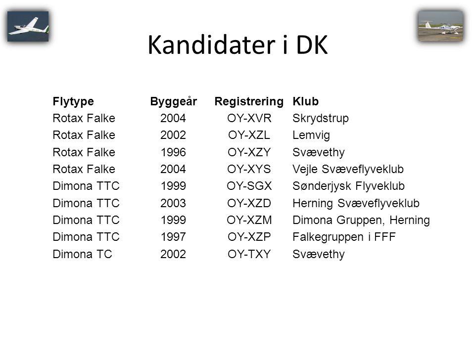 Kandidater i DK Flytype Byggeår Registrering Klub Rotax Falke 2004