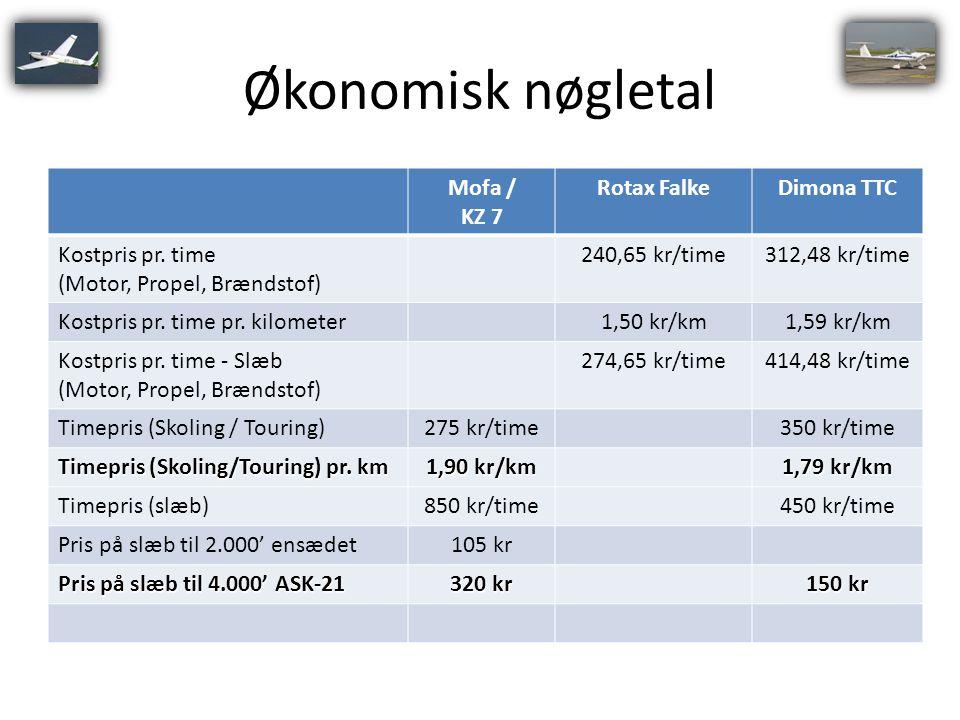 Økonomisk nøgletal Mofa / KZ 7 Rotax Falke Dimona TTC