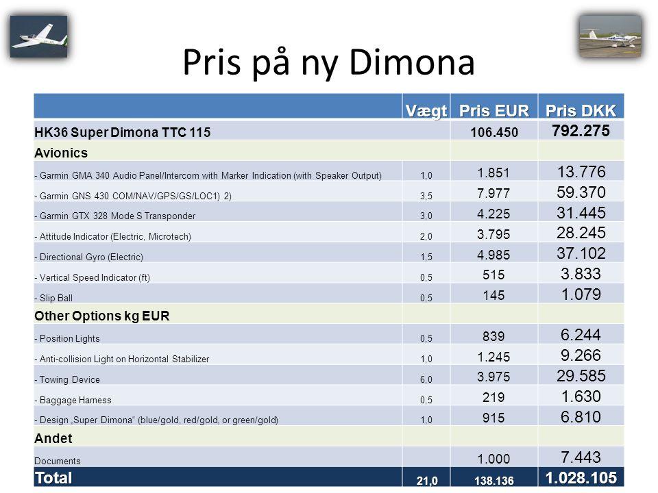 Pris på ny Dimona Vægt Pris EUR Pris DKK 792.275 13.776 59.370 31.445