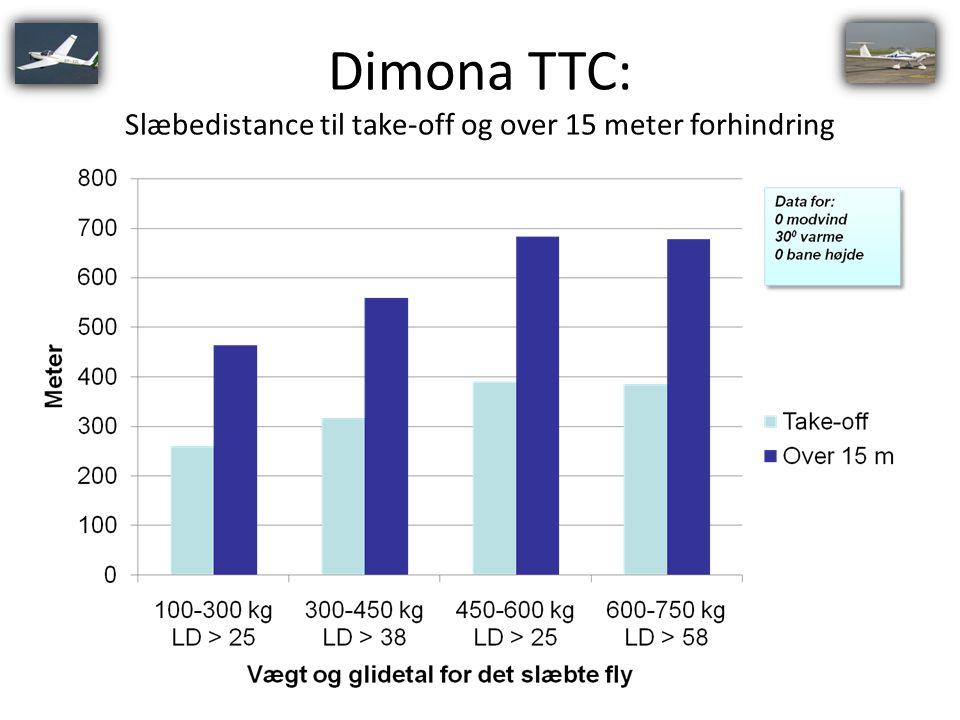 Dimona TTC: Slæbedistance til take-off og over 15 meter forhindring