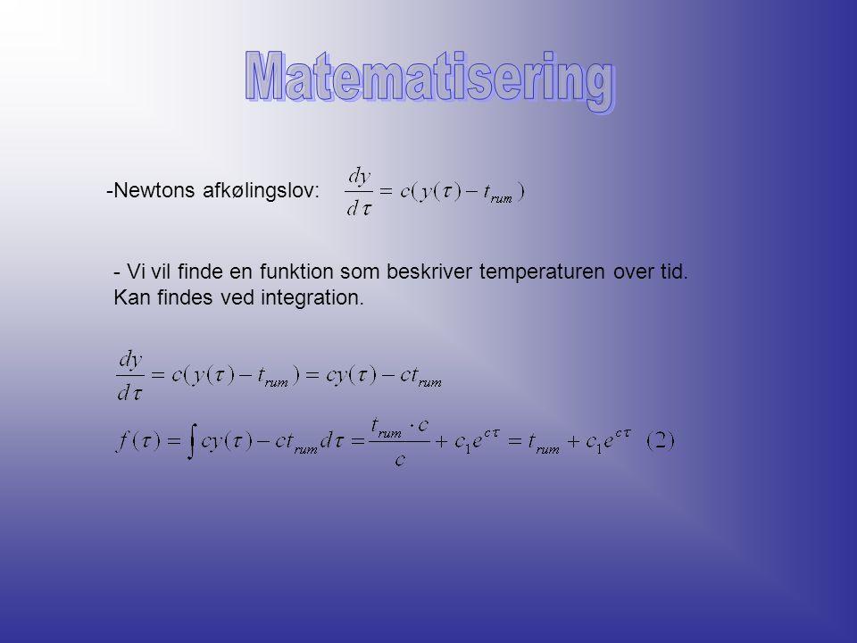 Matematisering Newtons afkølingslov:
