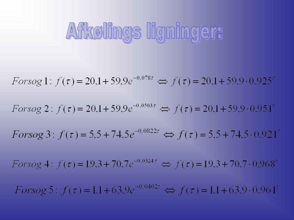 Afkølings ligninger: