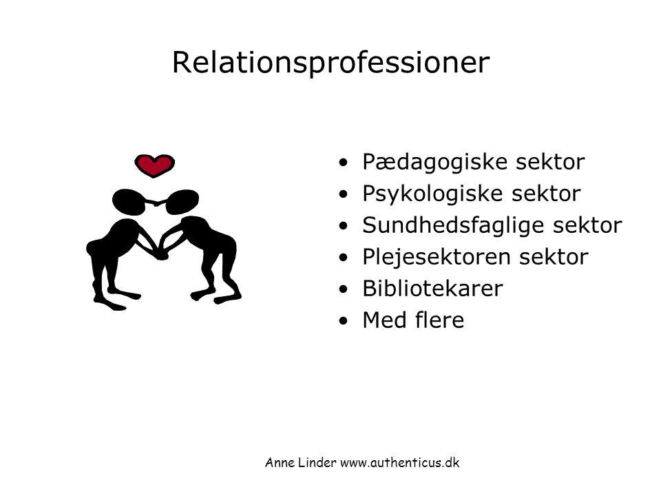 Relationsprofessioner