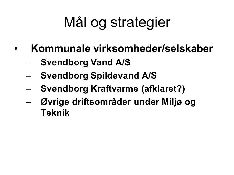 Mål og strategier Kommunale virksomheder/selskaber Svendborg Vand A/S