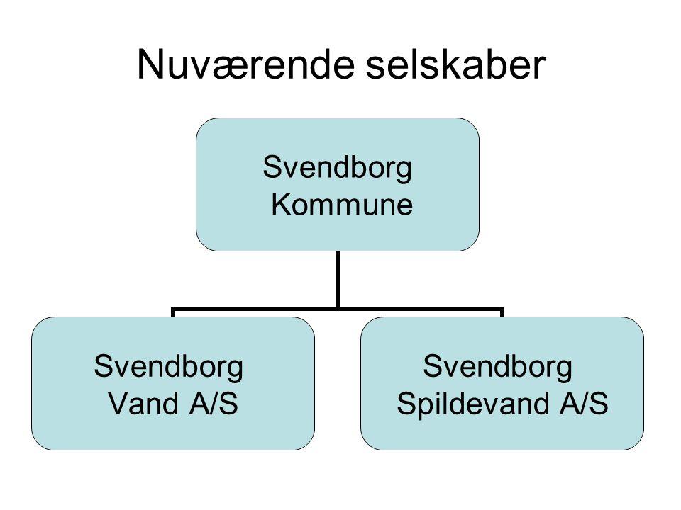 Nuværende selskaber