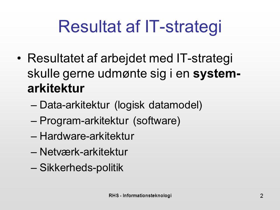 Resultat af IT-strategi