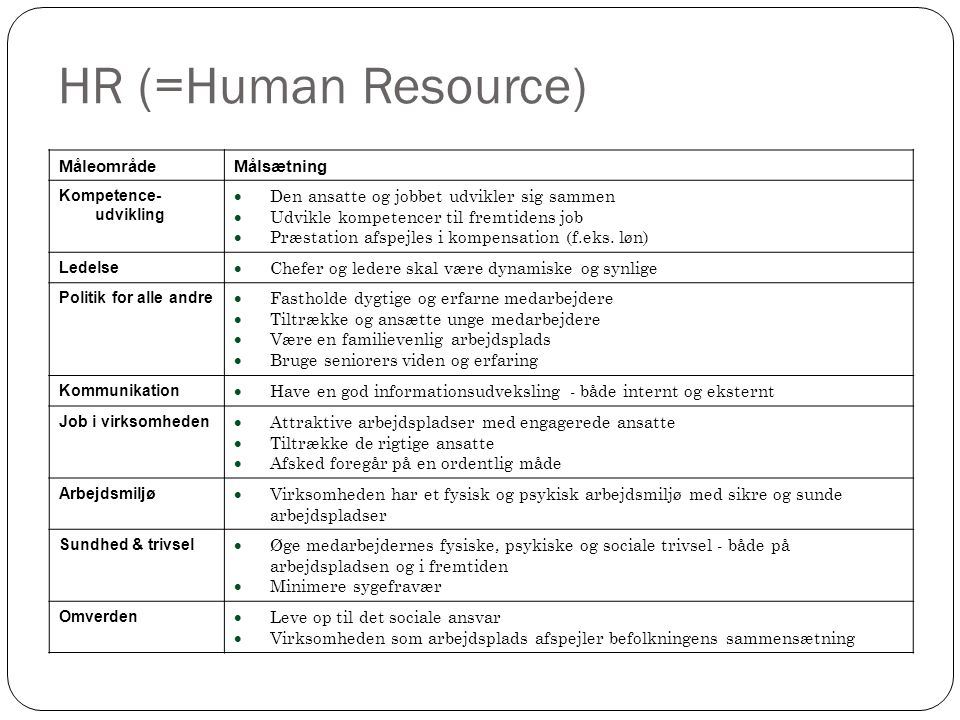 HR (=Human Resource) Måleområde Målsætning