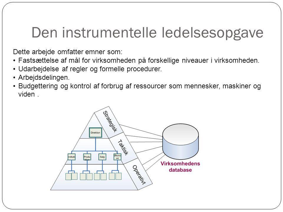 Den instrumentelle ledelsesopgave