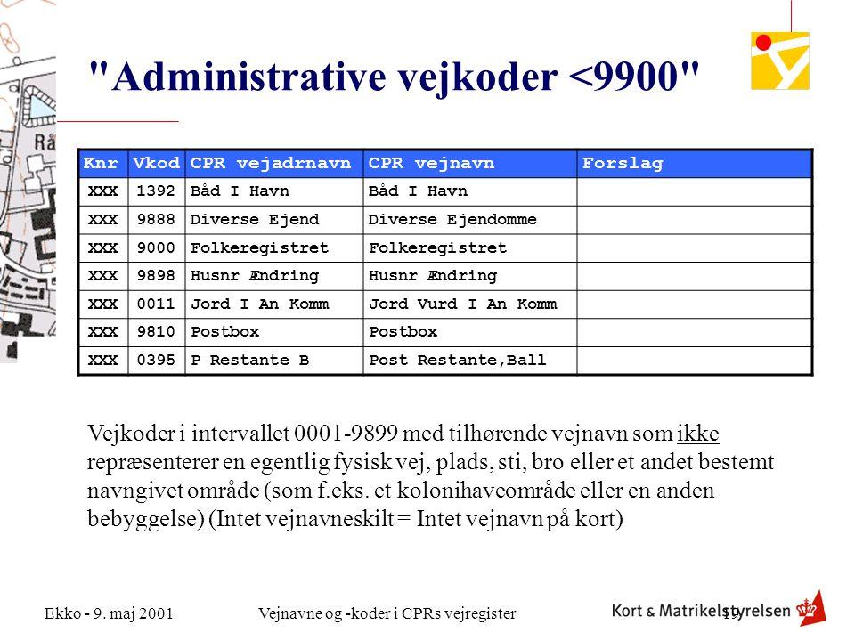 Administrative vejkoder <9900