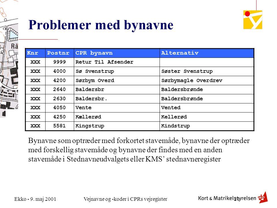 Problemer med bynavne Knr. Postnr. CPR bynavn. Alternativ. XXX. 9999. Retur Til Afsender. 4000.
