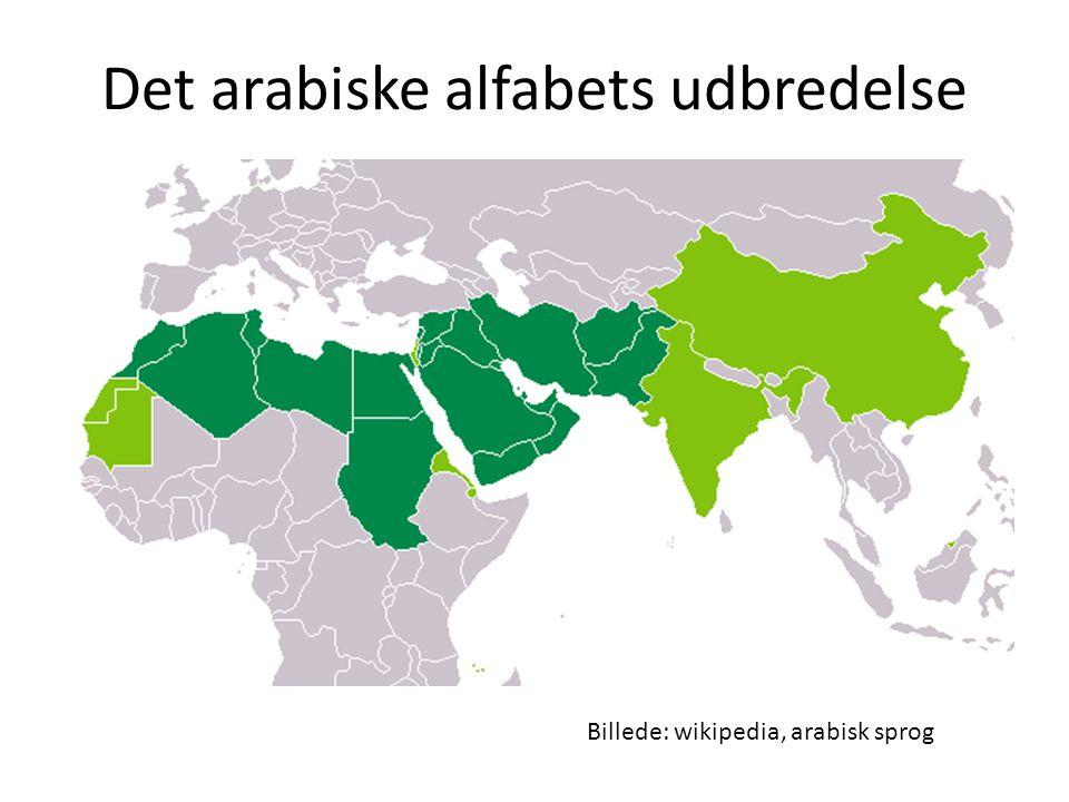 Det arabiske alfabets udbredelse