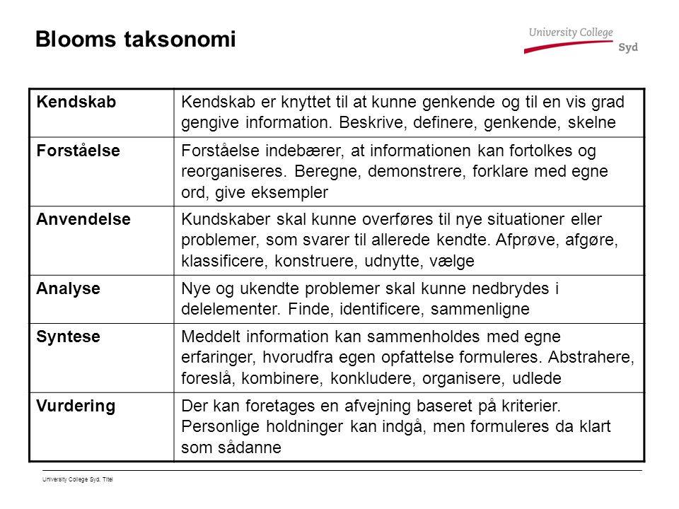 Blooms taksonomi Kendskab