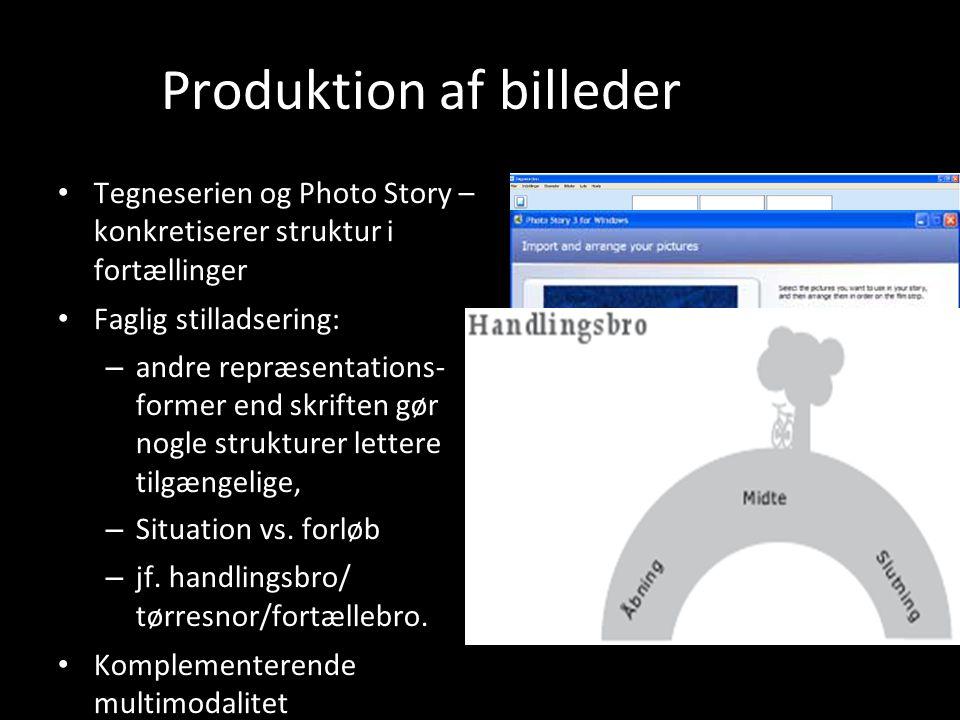 Produktion af billeder