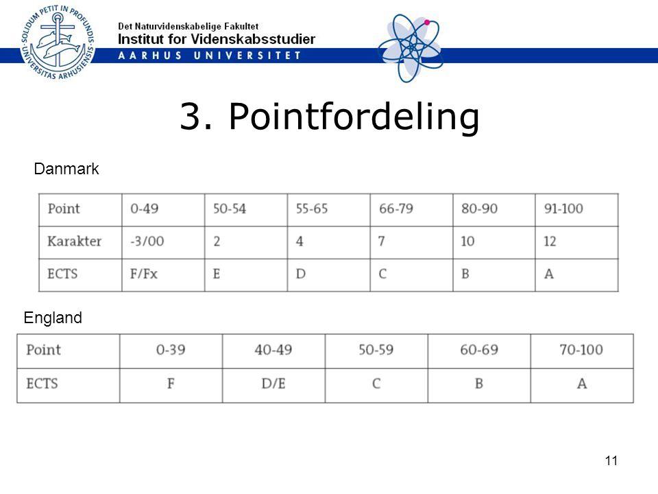 3. Pointfordeling Danmark England