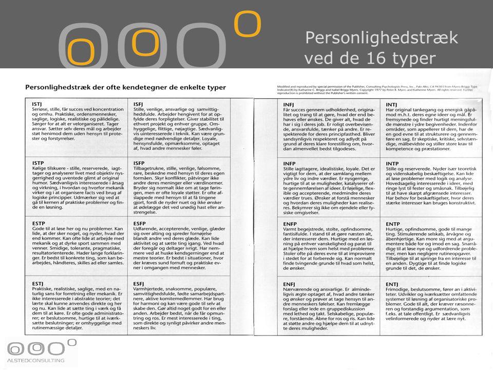 Personlighedstræk ved de 16 typer