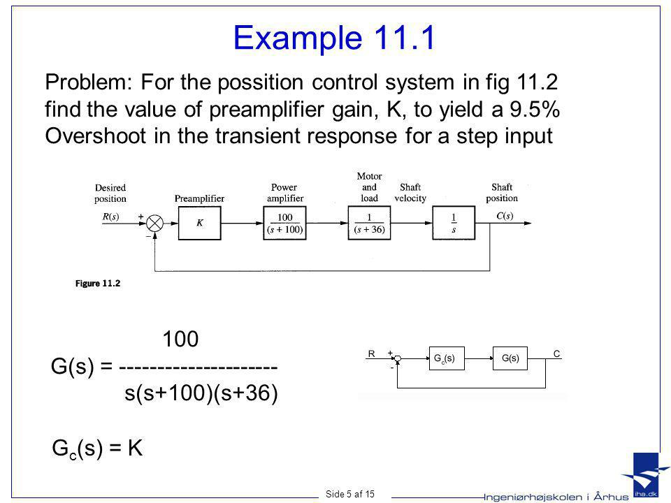 Example 11.1 Problem: For the possition control system in fig 11.2
