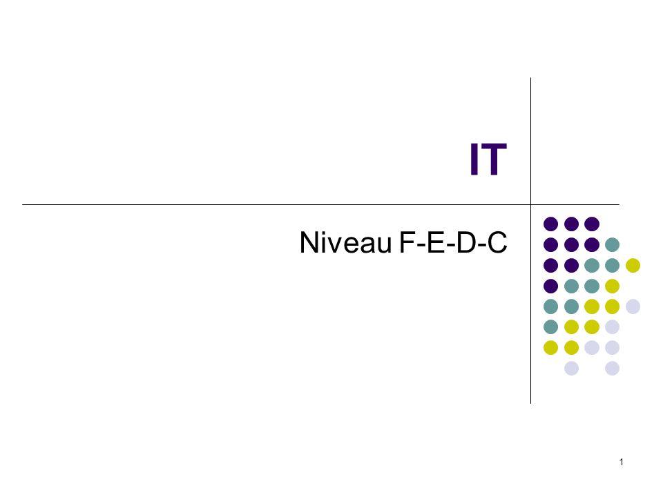 IT Niveau F-E-D-C