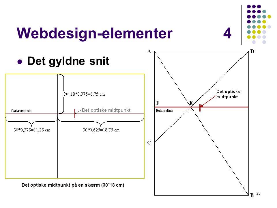 Det optiske midtpunkt på en skærm (30*18 cm)