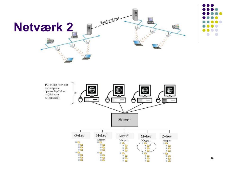 Netværk 2