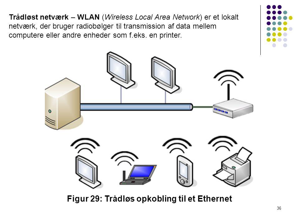 Figur 29: Trådløs opkobling til et Ethernet