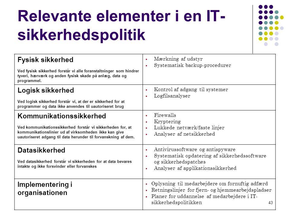 Relevante elementer i en IT-sikkerhedspolitik