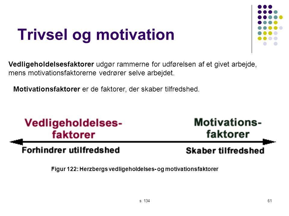 Figur 122: Herzbergs vedligeholdelses- og motivationsfaktorer