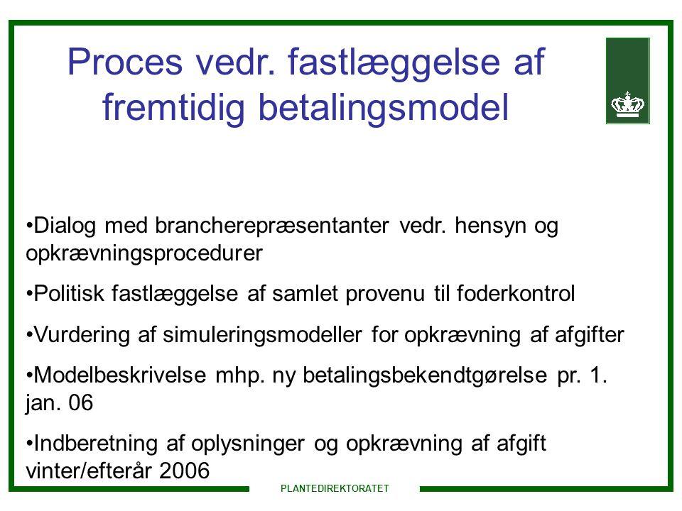 Proces vedr. fastlæggelse af fremtidig betalingsmodel