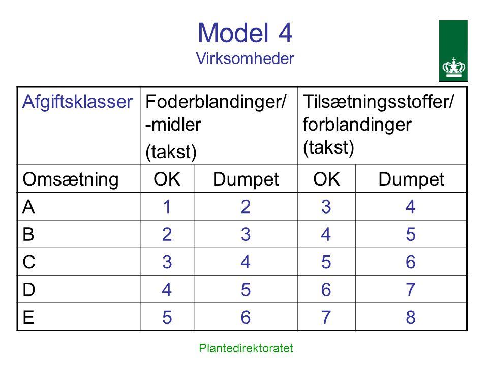 Model 4 Afgiftsklasser Foderblandinger/-midler (takst)