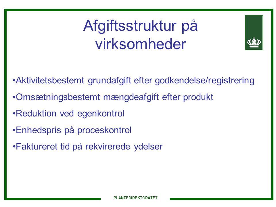 Afgiftsstruktur på virksomheder