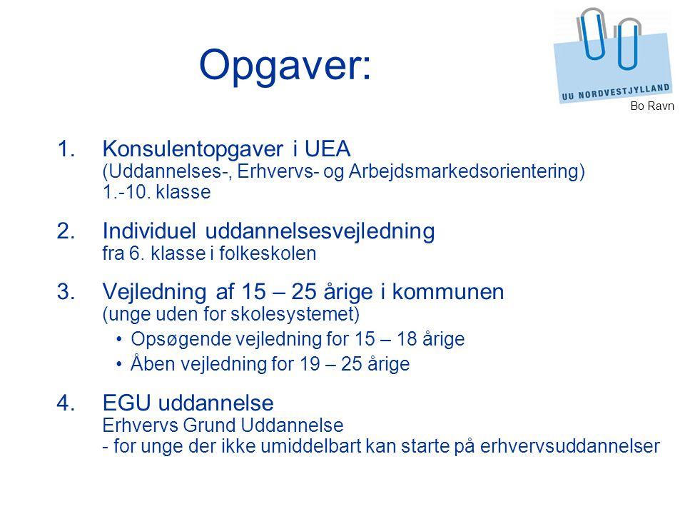 Opgaver: Konsulentopgaver i UEA (Uddannelses-, Erhvervs- og Arbejdsmarkedsorientering) 1.-10. klasse.