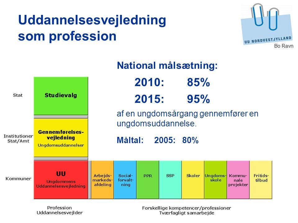 Uddannelsesvejledning som profession