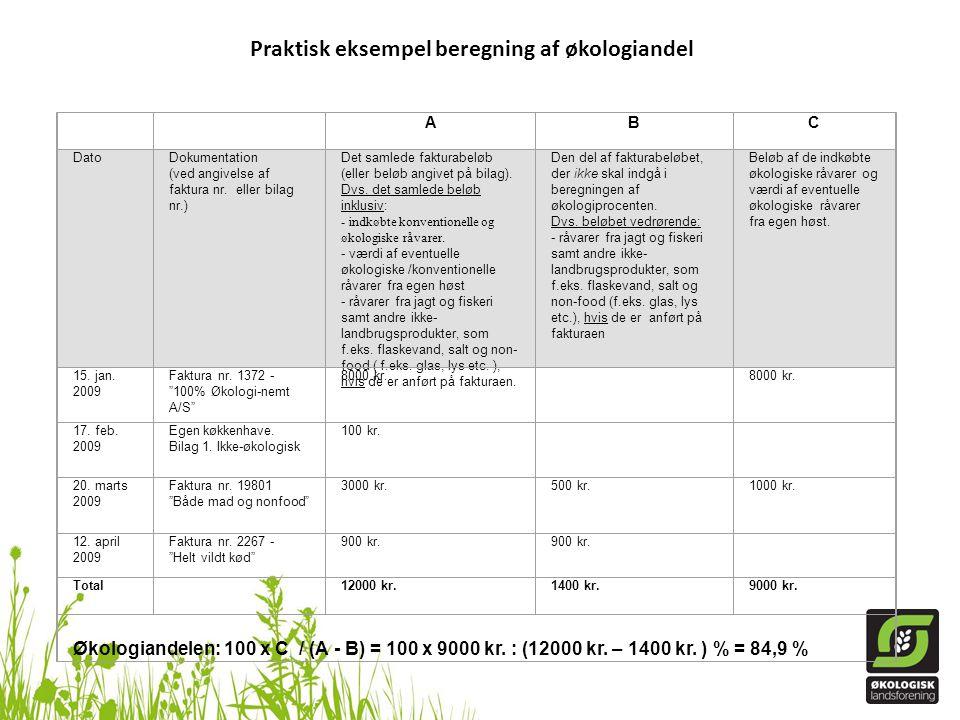 Praktisk eksempel beregning af økologiandel