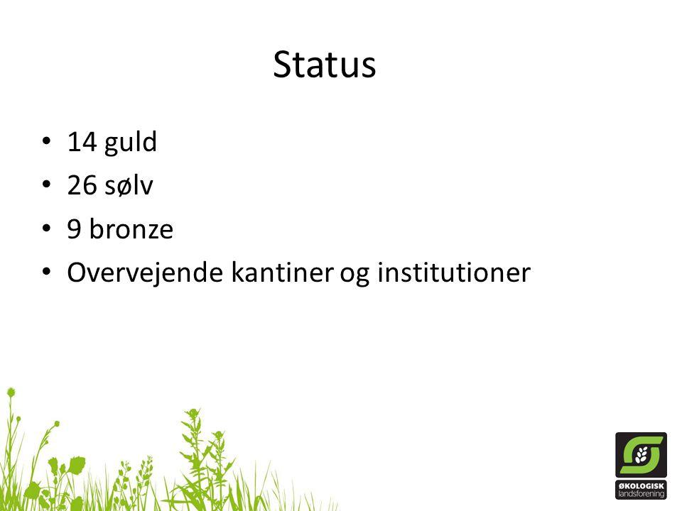 Status 14 guld 26 sølv 9 bronze Overvejende kantiner og institutioner