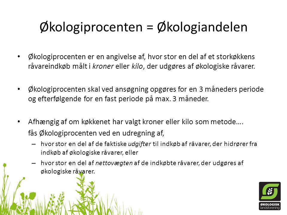 Økologiprocenten = Økologiandelen